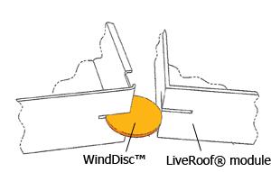 liveroof-winddisc