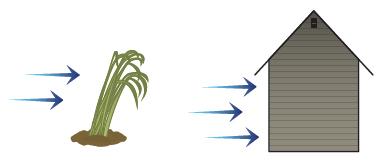 A diagram of positive wind pressure.